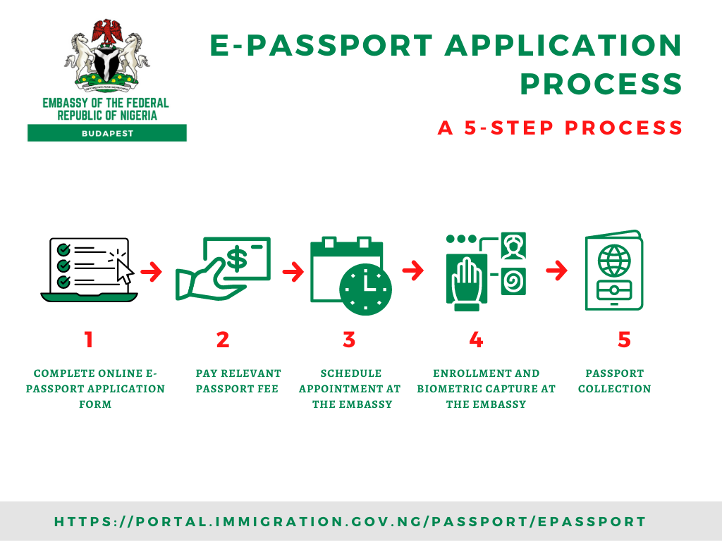 e-passport_application_process.png
